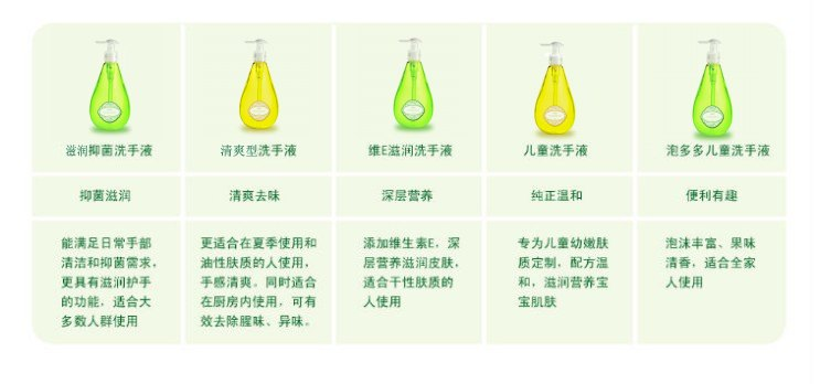 hand_soap1_conew1(1).jpg